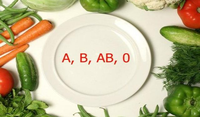 Ushqimet që nuk duhet të konsumoni, sipas grupeve të gjakut